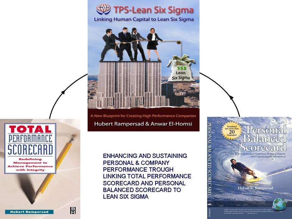 Lean Six Sigma Green Belt And Black Belt Certification